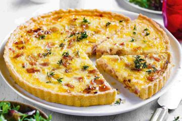 Parent And Child Class: (Quiche)